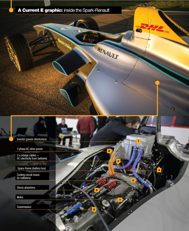 Current E graphic inside the Formula E racing car